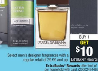 Men's Designer Fragrances