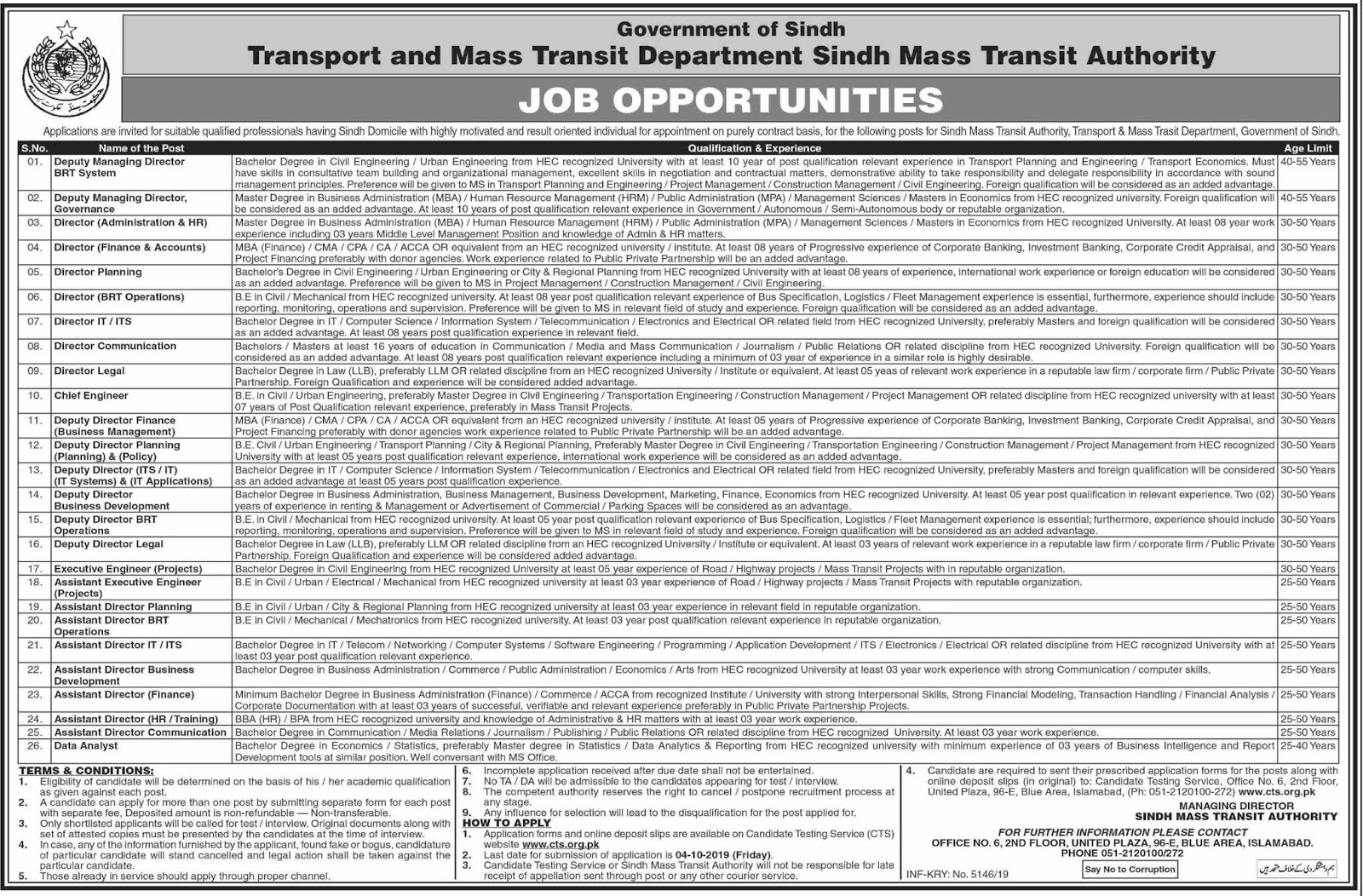 CTS Jobs in Transport & Mass Transit Department Sindh