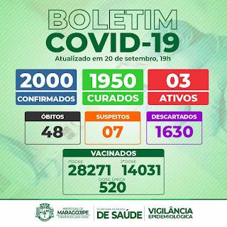 Imagem: Maragojipe: mais um óbito por covid-19 nesta segunda (20)