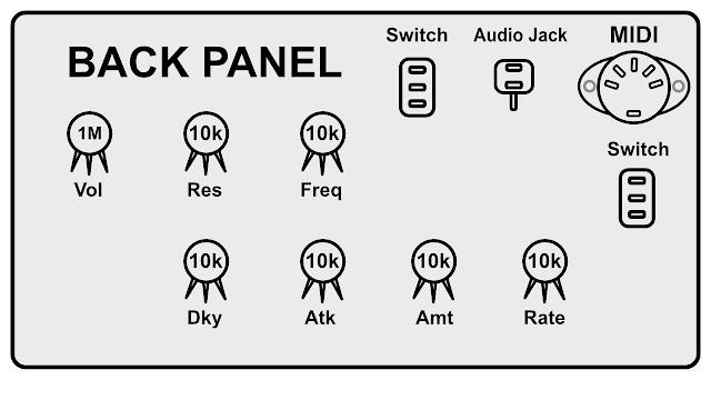 DIY synth back panel