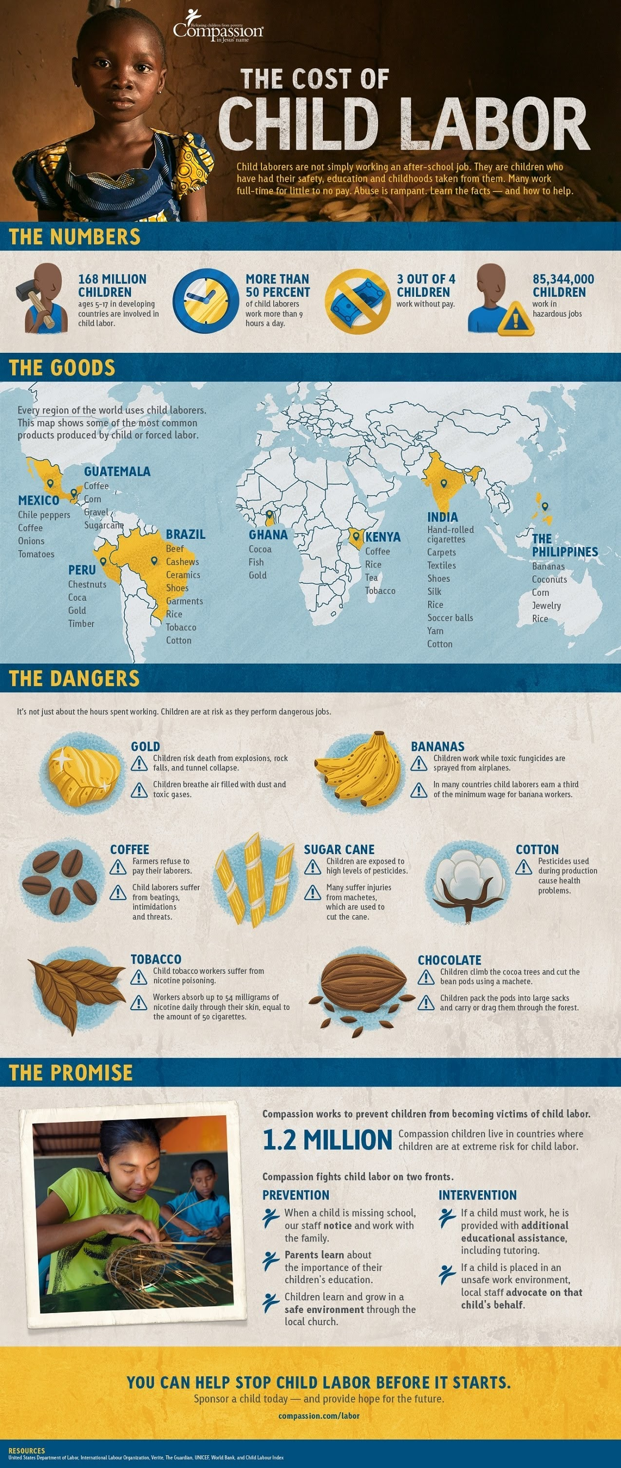 The Cost of Child Labor #infographic