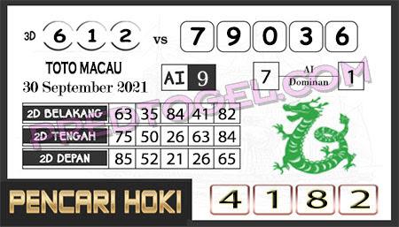 Prediksi Pencari Hoki Group Macau Kamis 30-09-2021
