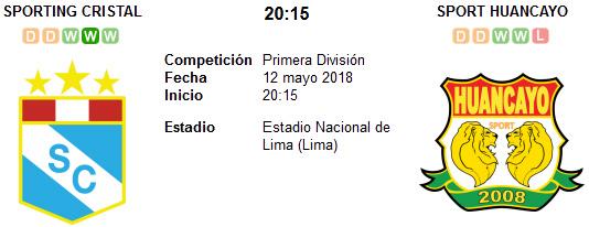 Sporting Cristal vs Sport Huancayo en VIVO