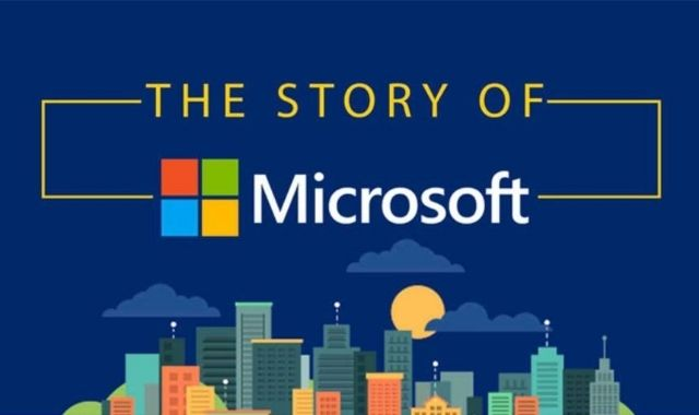 The Journey of Microsoft