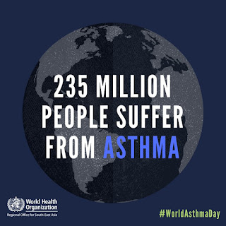 Some 235 million people currently suffer from asthma. It is a common disease among children.