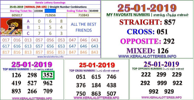 Nirmal NR-105 Kerala lottery abc guessing by keralalotteries.info