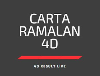 CARTA RAMALAN 4D