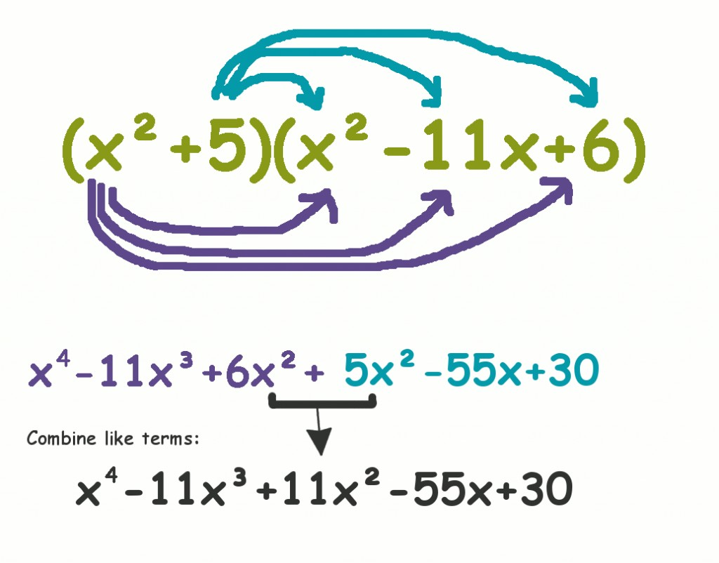 Multiplying Monomials Calculator Wolfram
