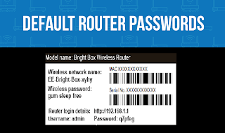 Default Router Passwords