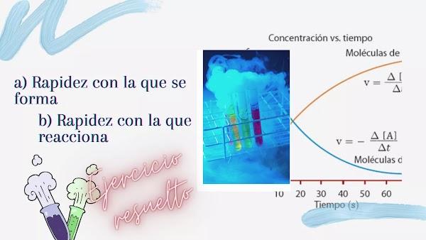 Calculando la rapidez de reacción entre el NO2 + O2