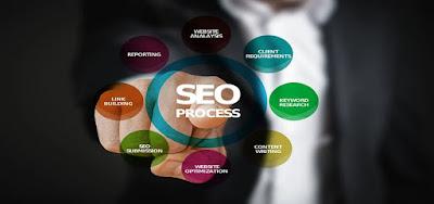 वेबसाइट बेचना |buying and selling websites in india