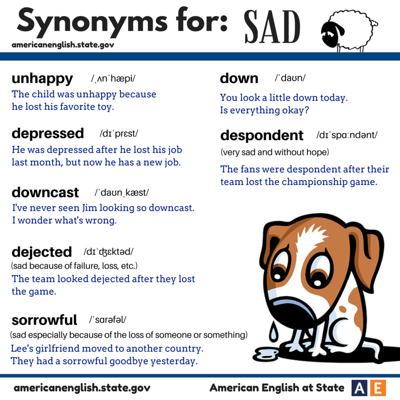 Advanced 2 / 2015-2016: Synonyms for SAD