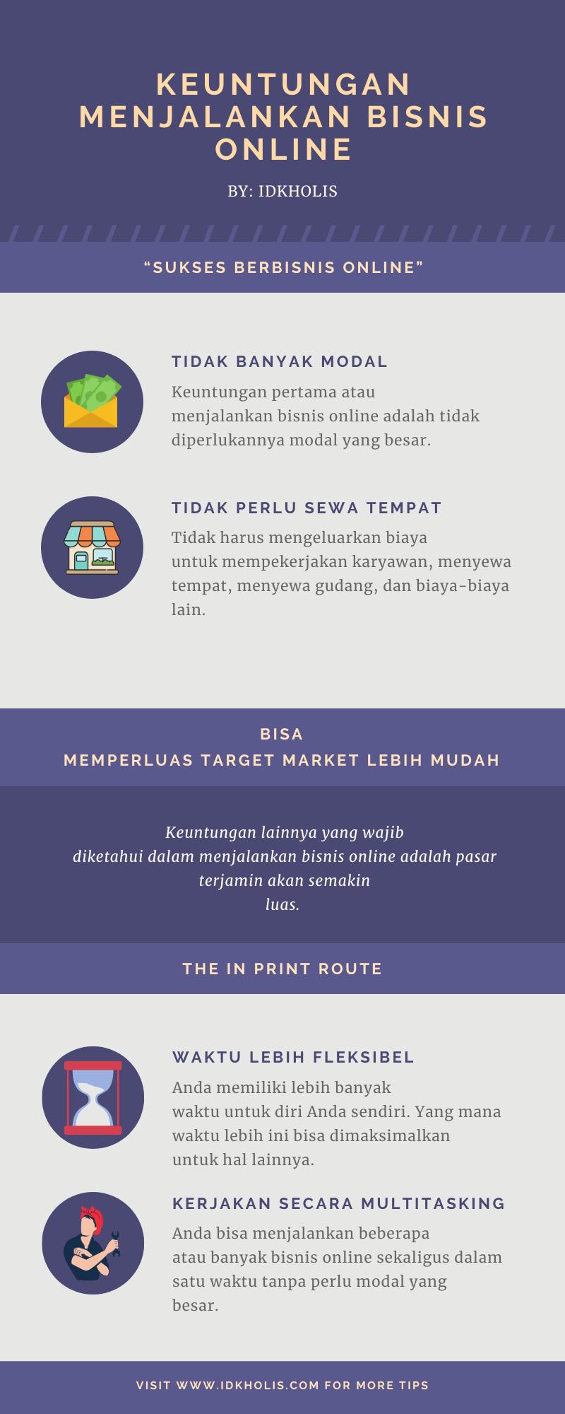 Infografis Sukses Berbisnis Online