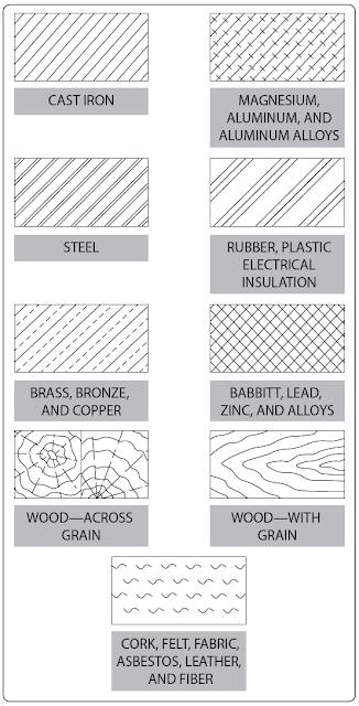 Aircraft Drawings
