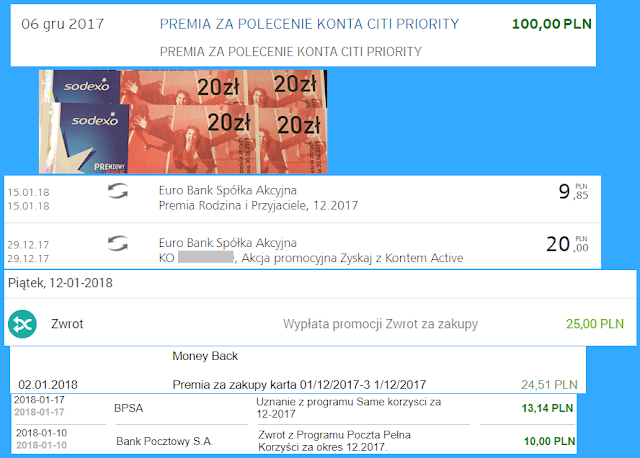 Moje zarabianie na bankach - podsumowanie grudnia 2017 r.