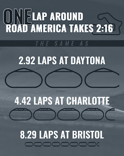 #NASCAR Cup Series Returns to Road America