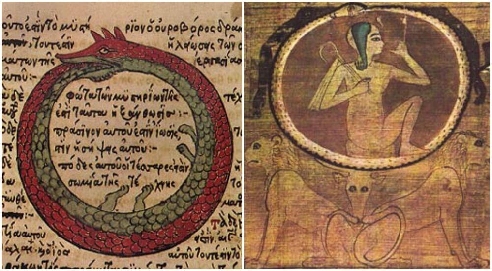 The Ouroboros Symbol