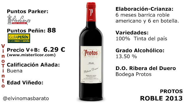 Comprar Protos Roble 2013