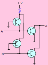 Gambar 5.7: Contoh Rangkaian IIL