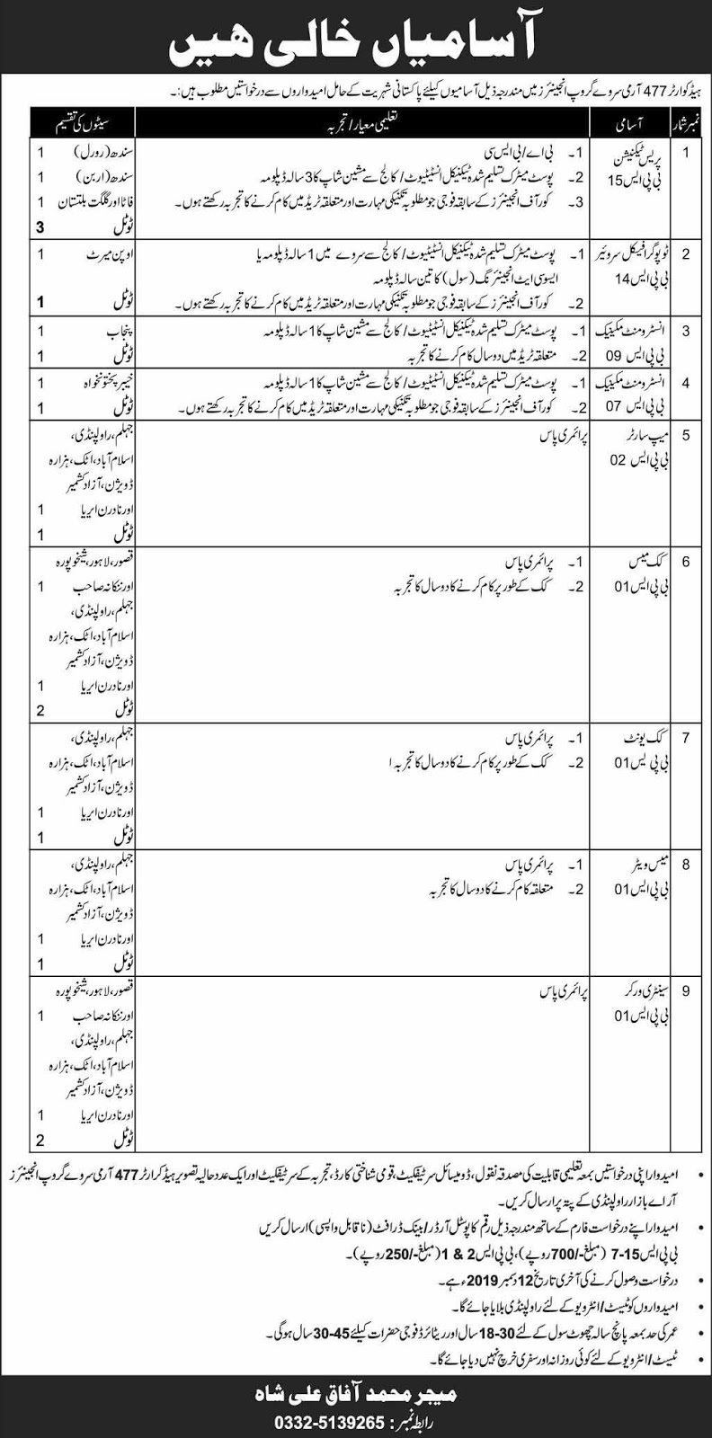 Headquarter 477 Army Survey Group Engineers 25 Aug 2019 Jobs