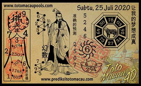Prediksi Toto Macau Pools Sabtu 25 Juli 2020