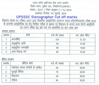 UPSSSC Stenographer Cutoff 2019 Exam 2016