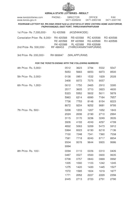 Pournami RN-349 Kerala Lottery Result-1