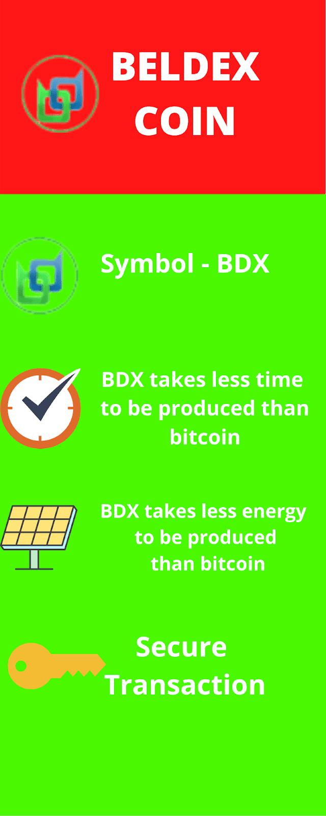 beldex coin inr