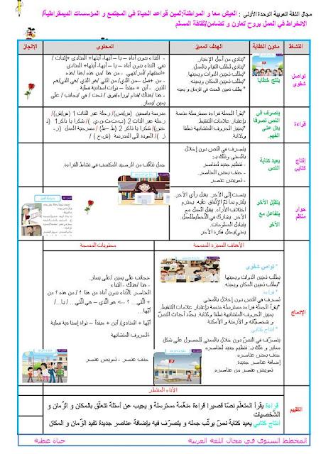 2 - المخطط السنوي لغة عربية س2 جديد 2017