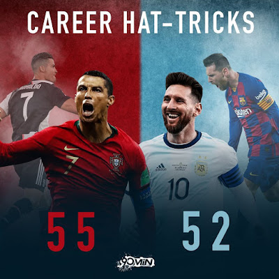 These two 😳🤐 ❤️...Career Hat Tricks...#Ronaldo #Messi.