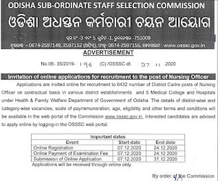 OSSSC NO Online form 2020