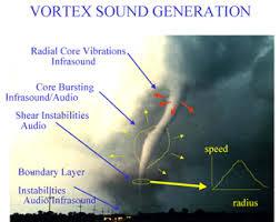 Infra-sound-generation-image