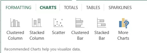 What are charts Features?