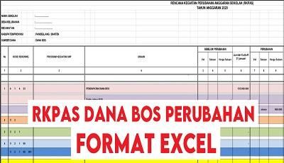 Download RKPAS Perubahan Tahun 2020 Format Excel sesuai Cut Off Dapodik Pertanggal 31 Agustus 2020