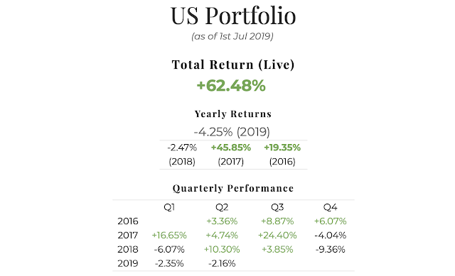 June 2019 US Portfolio Performance Report. Overall = +62.48%, YTD = -4.25% - DIYQuant