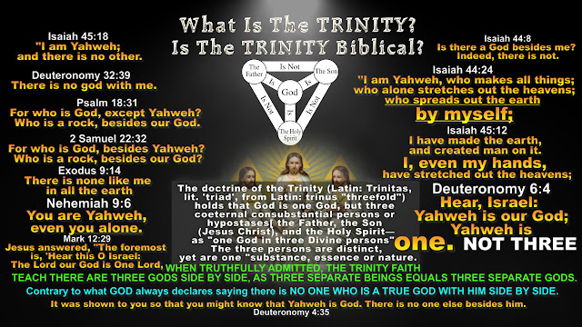 Trinitarians, stop praying to the false Catholic TRIAD TRINITY PAGAN THREE gods?