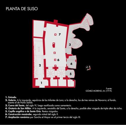 Plano del Monasterio de Suso.