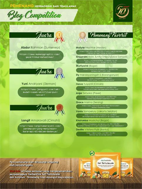 Sehat Bagi Pekerja Kantoran, review sari temulawak, tips hidup sehat, cara sehat buat pekerja