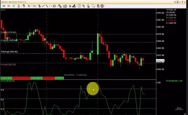 Software For Stock Market Trading