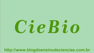 Questões de Biologia sobre ECOLOGIA.