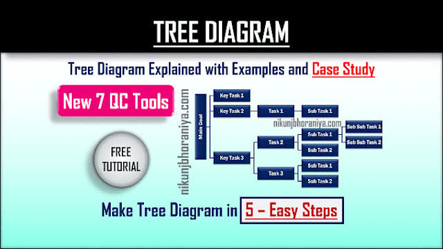 Tree Diagram | Explained with Example and Case Study