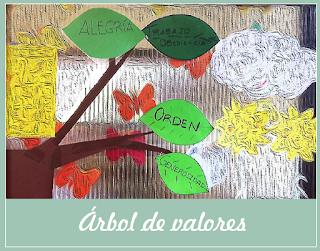 Proyecto - Árbol de Valores