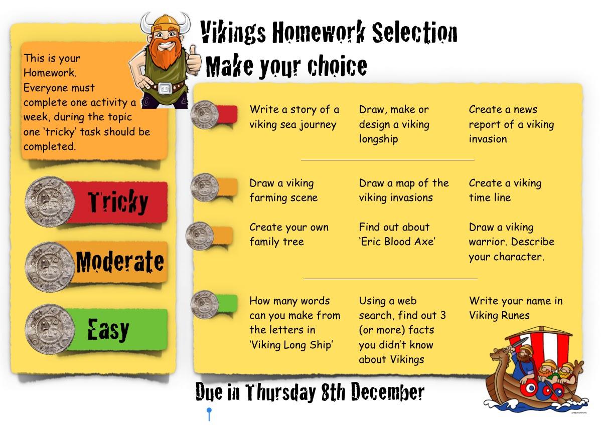 Viking clothing primary homework help