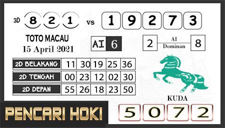 Prediksi Pencari Hoki Group Macau Kamis 15 April 2021