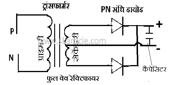 Full Wave Rectifier in hindi