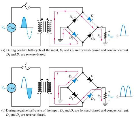 Full Wave Rectifiers Theory and Circuit Operation ...
