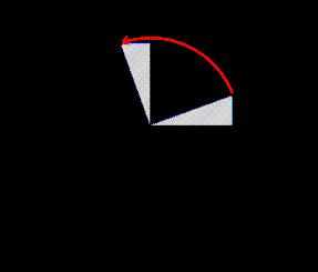Đường tròn pha trong dao động điều hòa