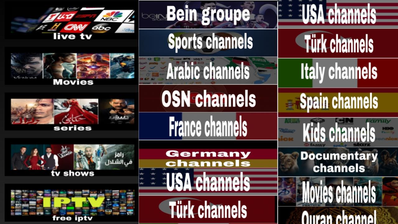 شاهد افلامك وقنواتك العالمية والعربية المشفرة عبر هذا التطبيق الرهيب مجانا