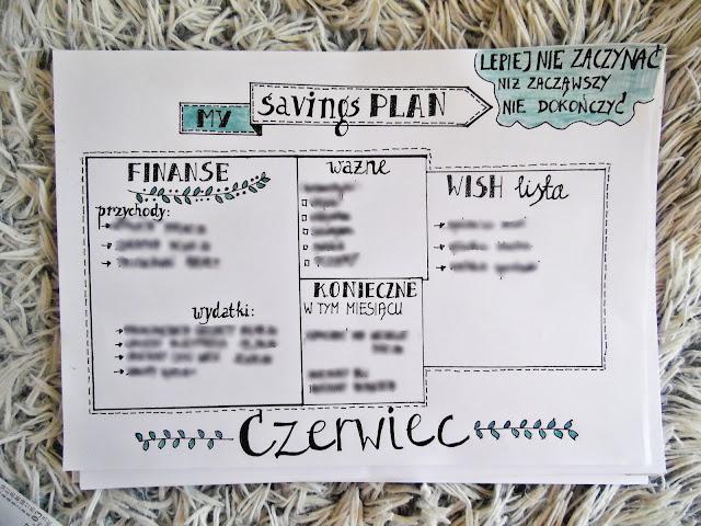 MY SAVINGS PLAN czyli próba pokonania chaosu finansowego