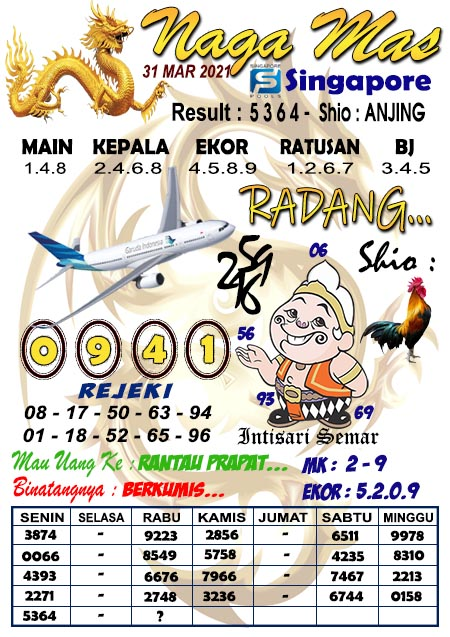 Syair Naga Mas SGP Rabu 31 Maret 2021